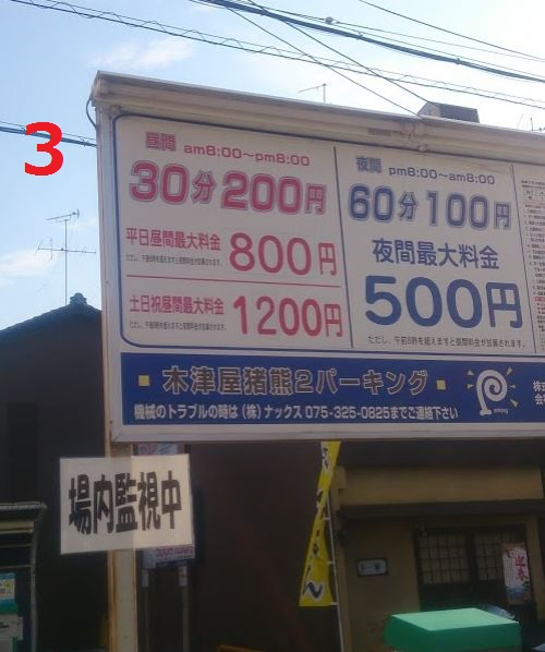 3parking