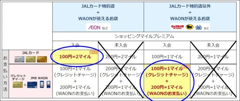 waonjalcard2