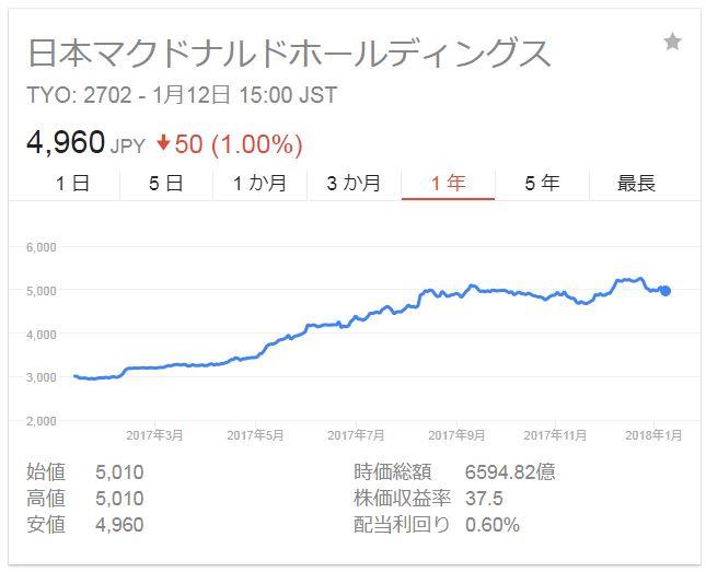 2702makudo4600